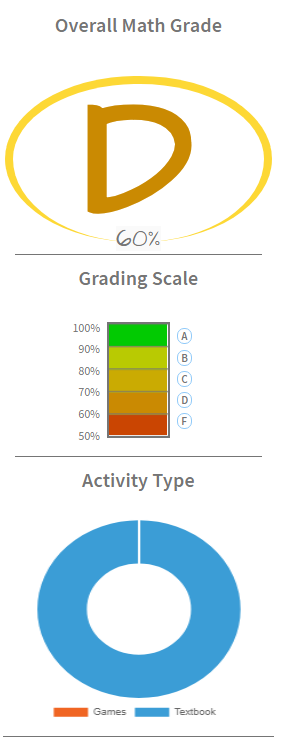 Overall_Math_Grade.png